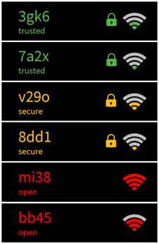 red wifi segura