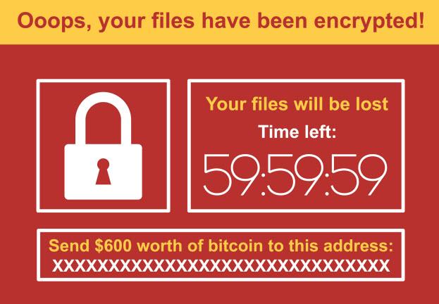 Ciberdelito conocido como Ransomware